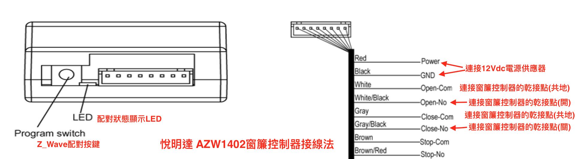 AZW4102 無線窗簾控制器